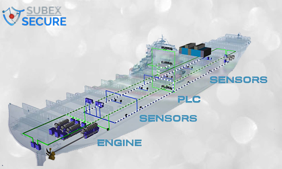 Maritime cybersecurity: cyber threats expected to rise exponentially this year