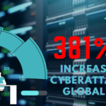 381% rise in cyber-attacks globally causes concerns as its previous attacks identified as the cause.