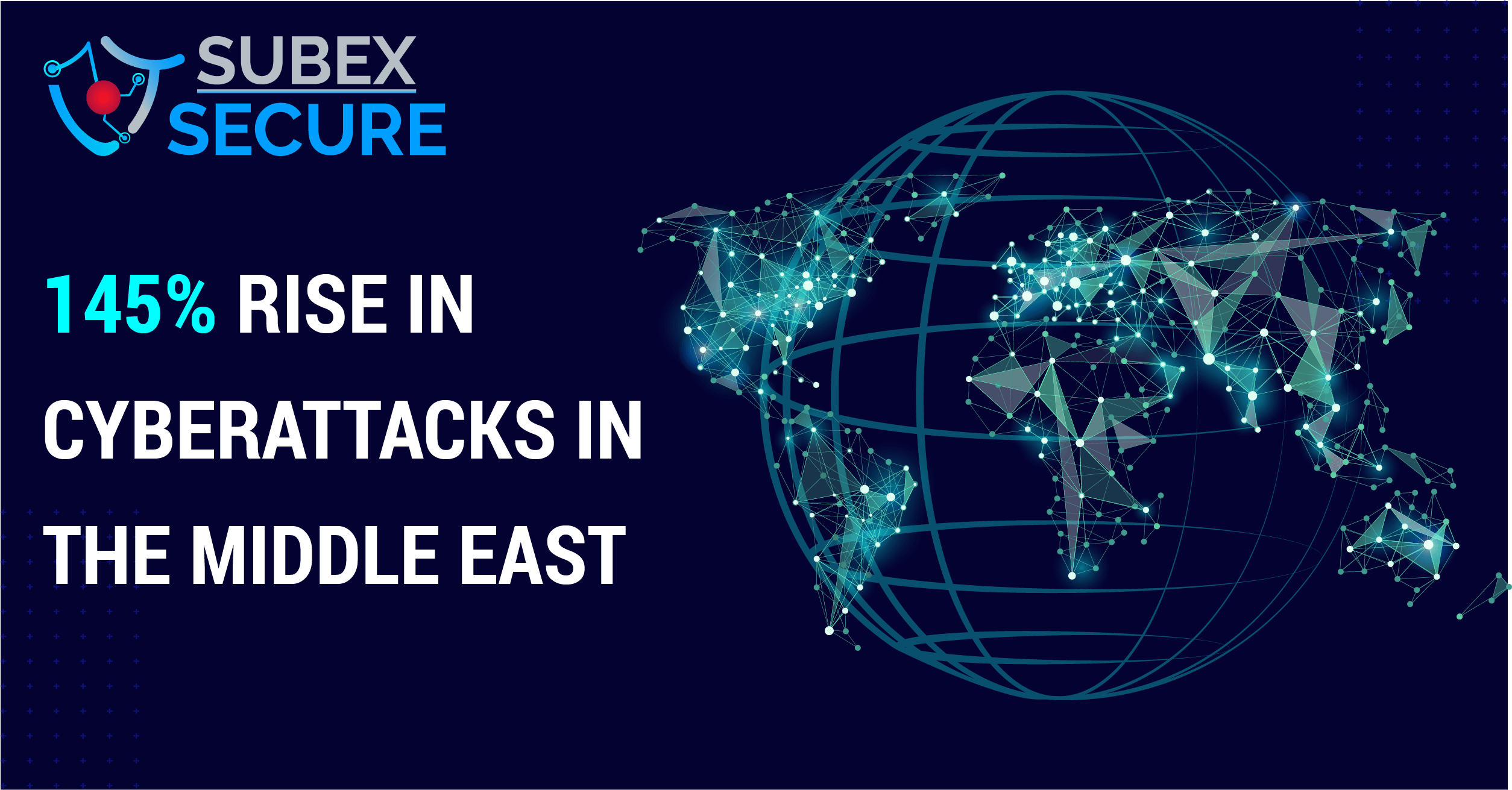 145% increase in cyberattacks targeted on the middle east